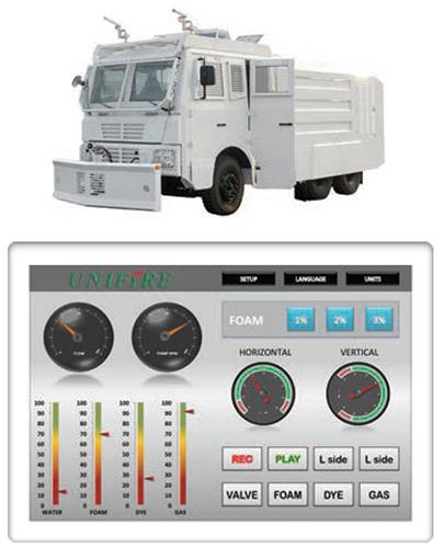 UniWeb-Riot-Truck